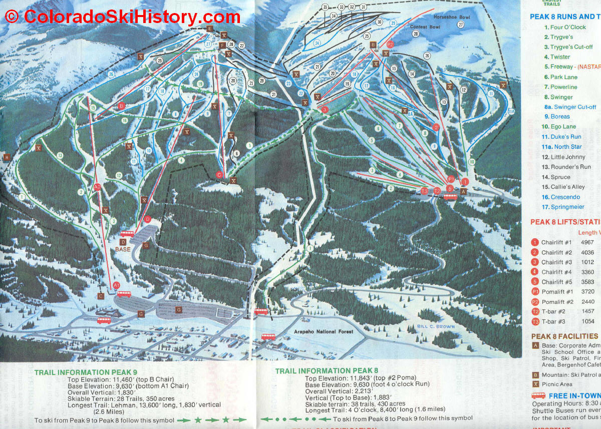 the history and development of snowboarding Boards, bindings, and accessories line development for arbor snowboards   knowledge of the snowboard industry, snowboard history, and current market.